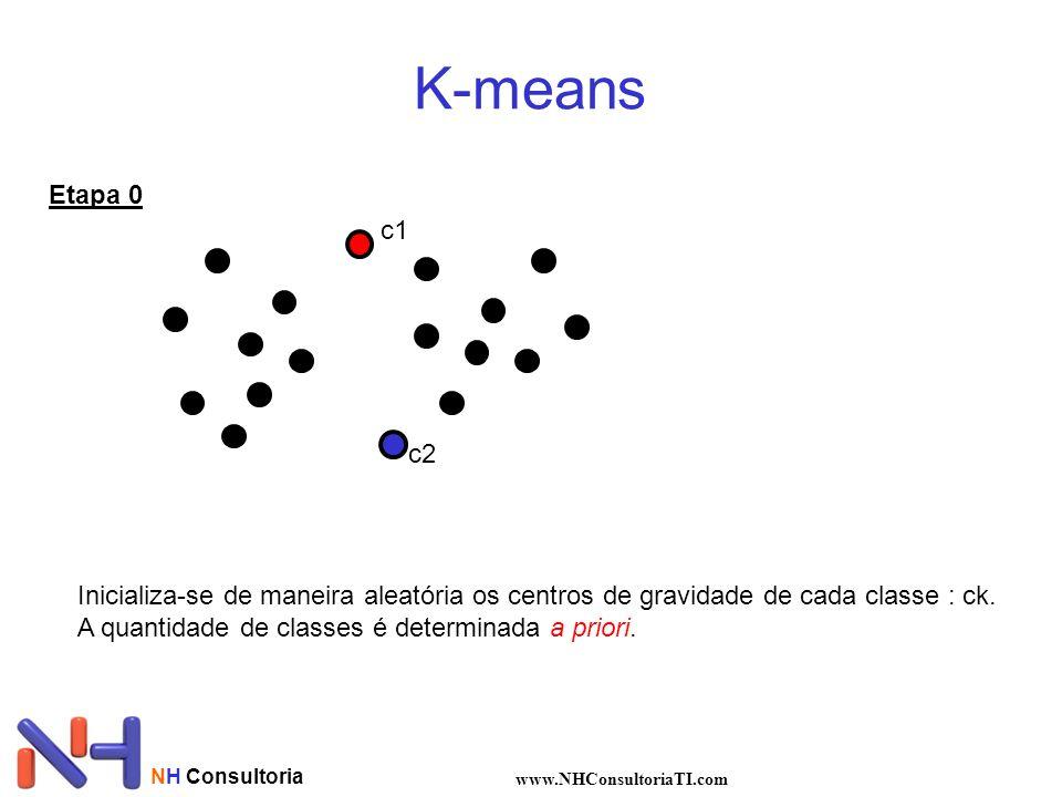 NH Consultoria www.NHConsultoriaTI.com K-means Etapa 0 Inicializa-se de maneira aleatória os centros de gravidade de cada classe : ck.