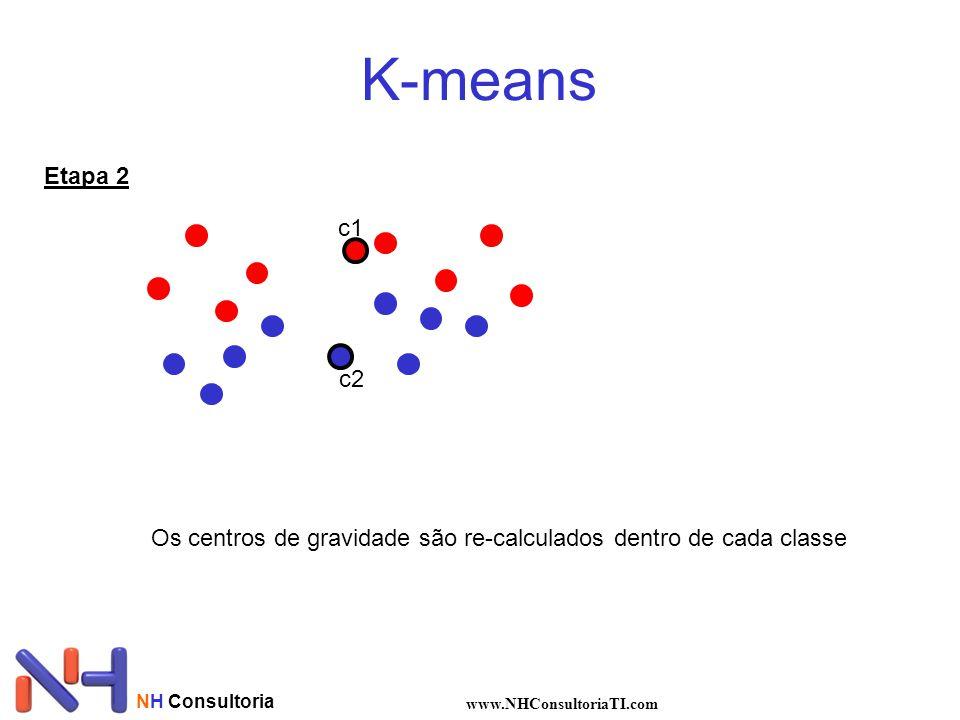 NH Consultoria www.NHConsultoriaTI.com K-means Etapa 2 Os centros de gravidade são re-calculados dentro de cada classe c1 c2