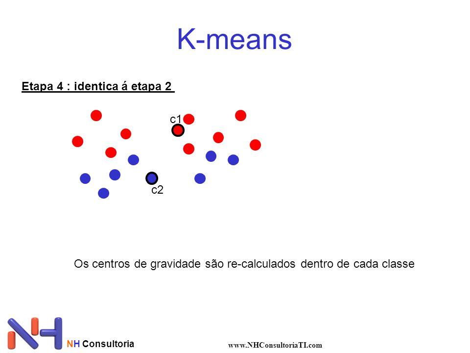 NH Consultoria www.NHConsultoriaTI.com K-means Etapa 4 : identica á etapa 2 c1 c2 Os centros de gravidade são re-calculados dentro de cada classe