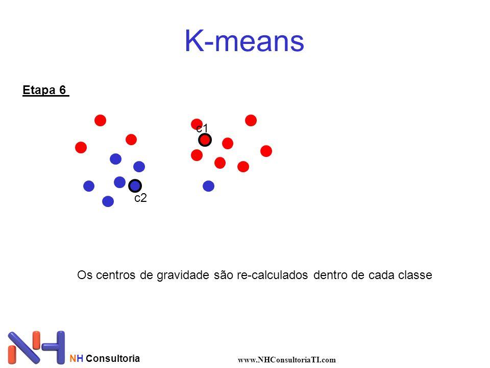 NH Consultoria www.NHConsultoriaTI.com K-means Etapa 6 c1 c2 Os centros de gravidade são re-calculados dentro de cada classe