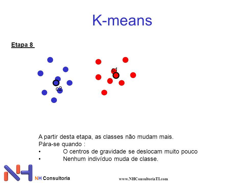 NH Consultoria www.NHConsultoriaTI.com K-means Etapa 8 c1 c2 A partir desta etapa, as classes não mudam mais.