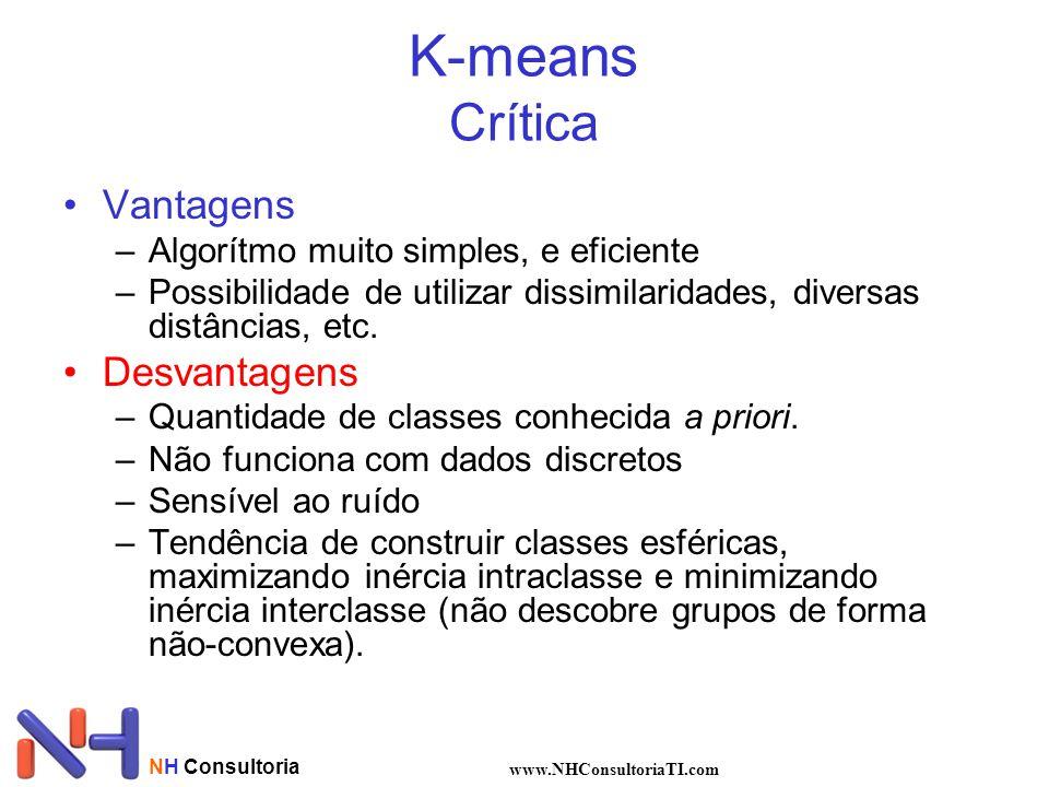 NH Consultoria www.NHConsultoriaTI.com K-means Crítica Vantagens –Algorítmo muito simples, e eficiente –Possibilidade de utilizar dissimilaridades, diversas distâncias, etc.