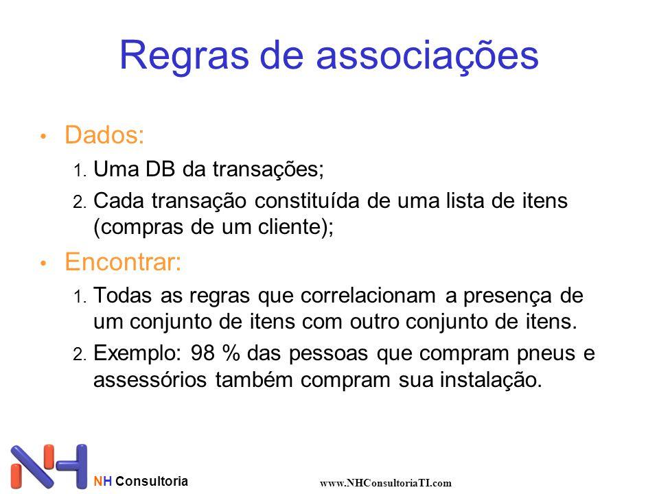 NH Consultoria www.NHConsultoriaTI.com Regras de associações Dados: 1.