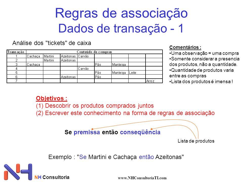 NH Consultoria www.NHConsultoriaTI.com Regras de associação Dados de transação - 1 Análise dos tickets de caixa Comentários : Uma observação = uma compra Somente considerar a presencia dos produtos, não a quantidade.