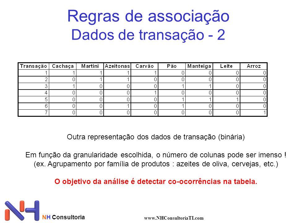 NH Consultoria www.NHConsultoriaTI.com Regras de associação Dados de transação - 2 Outra representação dos dados de transação (binária) Em função da granularidade escolhida, o número de colunas pode ser imenso .