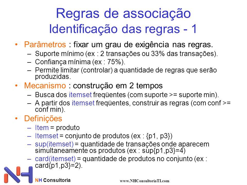 NH Consultoria www.NHConsultoriaTI.com Regras de associação Identificação das regras - 1 Parâmetros : fixar um grau de exigência nas regras.