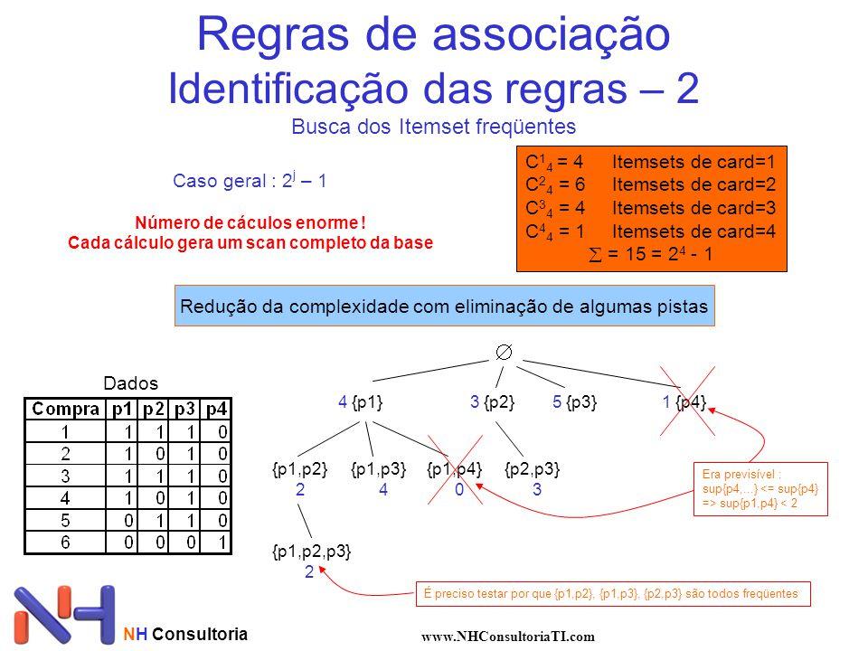 NH Consultoria www.NHConsultoriaTI.com Regras de associação Identificação das regras – 2 Busca dos Itemset freqüentes Caso geral : 2 j – 1 Número de cáculos enorme .