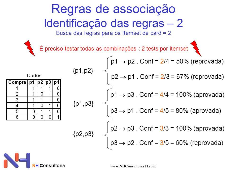 NH Consultoria www.NHConsultoriaTI.com Regras de associação Identificação das regras – 2 Busca das regras para os Itemset de card = 2 É preciso testar todas as combinações : 2 tests por itemset Dados {p1,p2} p1  p2.