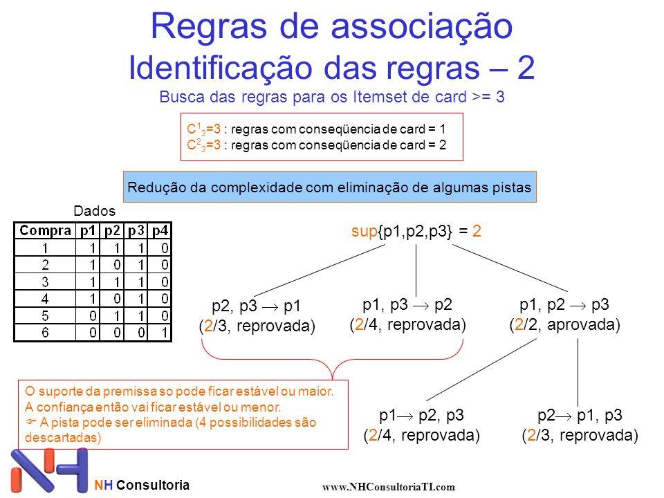 NH Consultoria www.NHConsultoriaTI.com Regras de associação Identificação das regras – 2 Busca das regras para os Itemset de card >= 3 C 1 3 =3 : regras com conseqüencia de card = 1 C 2 3 =3 : regras com conseqüencia de card = 2 Redução da complexidade com eliminação de algumas pistas sup{p1,p2,p3} = 2 Dados O suporte da premissa so pode ficar estável ou maior.