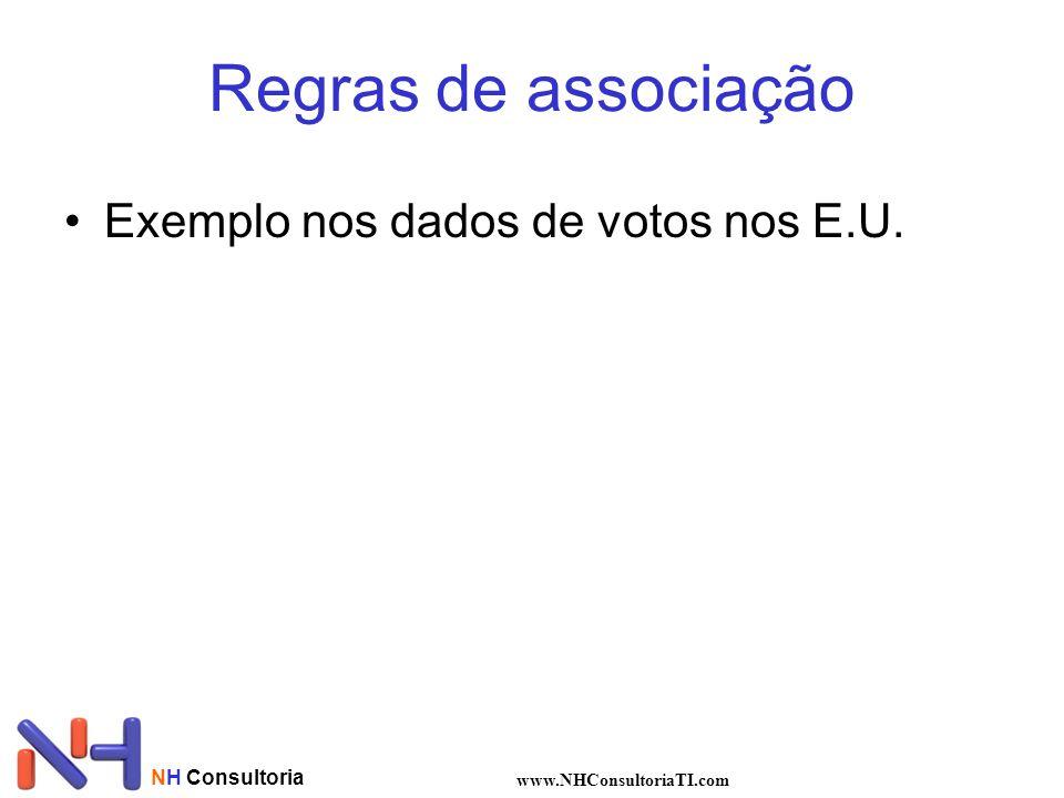 NH Consultoria www.NHConsultoriaTI.com Regras de associação Exemplo nos dados de votos nos E.U.