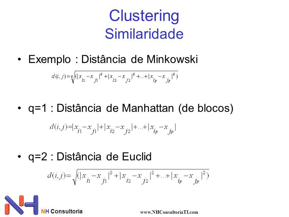NH Consultoria www.NHConsultoriaTI.com Clustering Similaridade Exemplo : Distância de Minkowski q=1 : Distância de Manhattan (de blocos) q=2 : Distância de Euclid