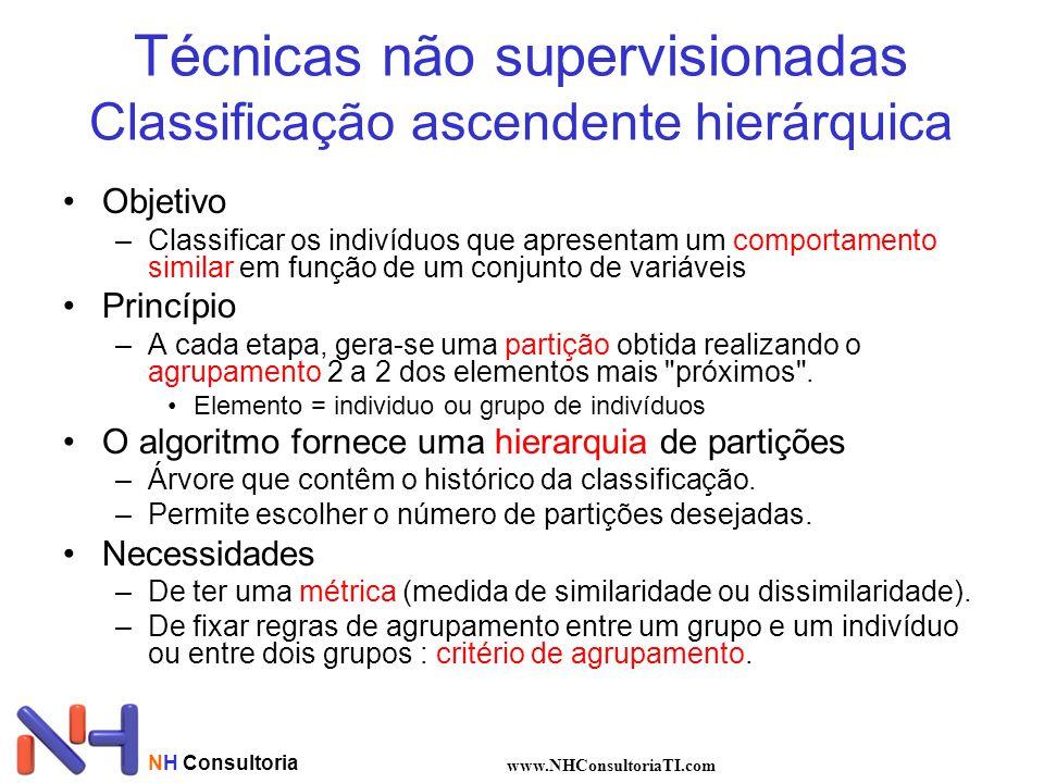 NH Consultoria www.NHConsultoriaTI.com Regras de associação Critérios de avaliação das regras Suporte e Confiança Dados Regra de associação : R1 : Se p1 então p2 Suporte : indicador de confiabilidade da regra sup(R1) = 2 ou sup(R1) = 2/6 = 33% absolutorelativo Confiança : indicador de precisão da regra conf(R1)= sup(R1)/sup(premissa(R1)) = sup(p1 -> p2)/sup(p1) = 2/4 = 50% Uma boa regra deve ter Confiança e Suporte altos