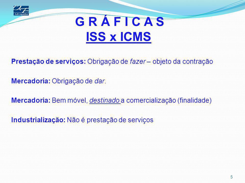 G R Á F I C A S ISS x ICMS Prestação de serviços: Obrigação de fazer – objeto da contração Mercadoria: Obrigação de dar. Mercadoria: Bem móvel, destin
