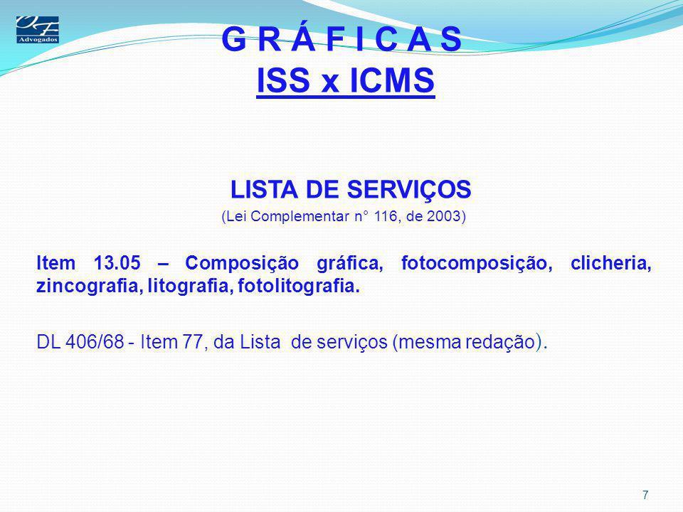G R Á F I C A S ISS x ICMS LISTA DE SERVIÇOS (Lei Complementar n° 116, de 2003) Item 13.05 – Composição gráfica, fotocomposição, clicheria, zincografi