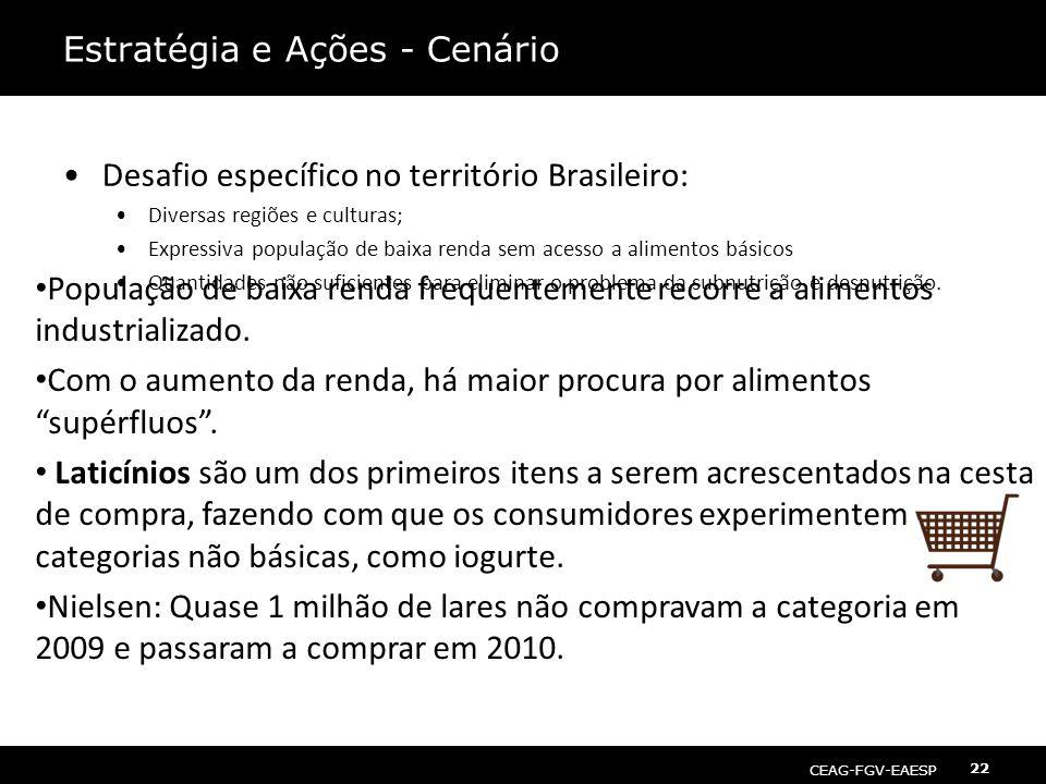 CEAG-FGV-EAESP Gestão de Operações 22 Desafio específico no território Brasileiro: Diversas regiões e culturas; Expressiva população de baixa renda se