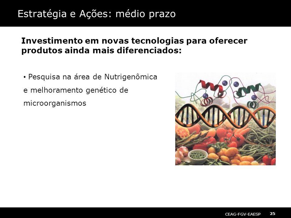 CEAG-FGV-EAESP Gestão de Operações 25 Estratégia e Ações: médio prazo Pesquisa na área de Nutrigenômica e melhoramento genético de microorganismos Inv