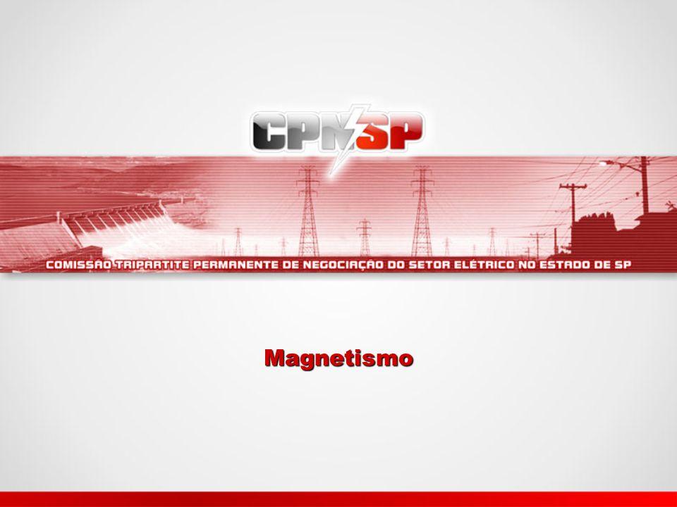 Óxido de ferro Encontrado na cidade de magnésia Atraía materiais ferrosos; Se orientava para o norte.