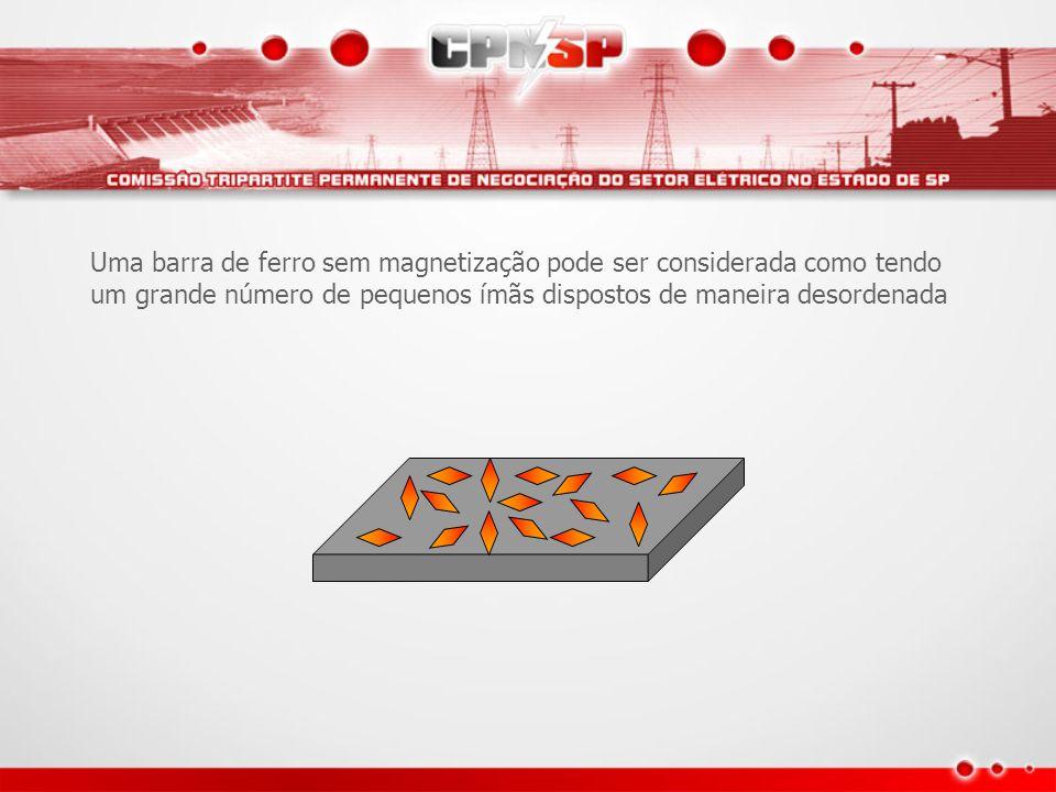 Uma barra de ferro sem magnetização pode ser considerada como tendo um grande número de pequenos ímãs dispostos de maneira desordenada