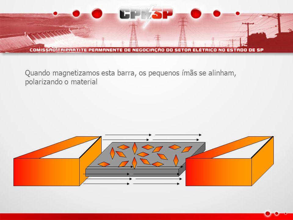 Quando magnetizamos esta barra, os pequenos ímãs se alinham, polarizando o material