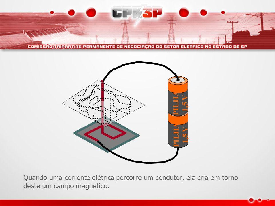 PILHA 1,5 V PILHA 1,5 V Quando uma corrente elétrica percorre um condutor, ela cria em torno deste um campo magnético.