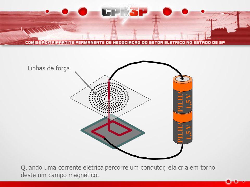 Linhas de força PILHA 1,5 V PILHA 1,5 V Quando uma corrente elétrica percorre um condutor, ela cria em torno deste um campo magnético.