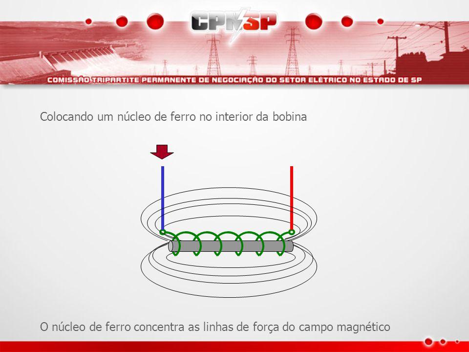 Colocando um núcleo de ferro no interior da bobina O núcleo de ferro concentra as linhas de força do campo magnético