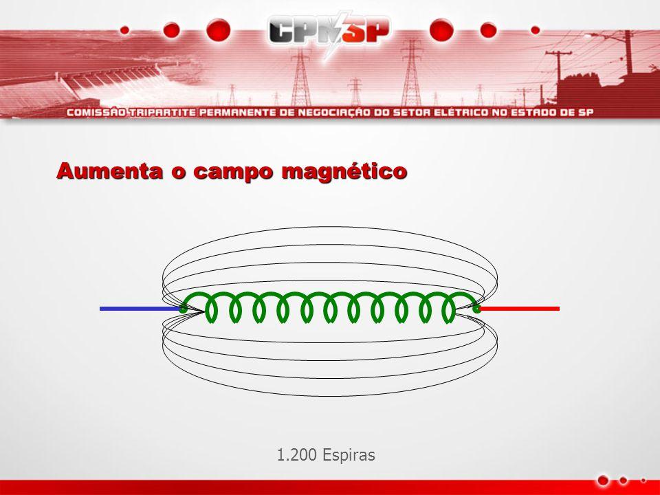 1.200 Espiras Aumenta o campo magnético