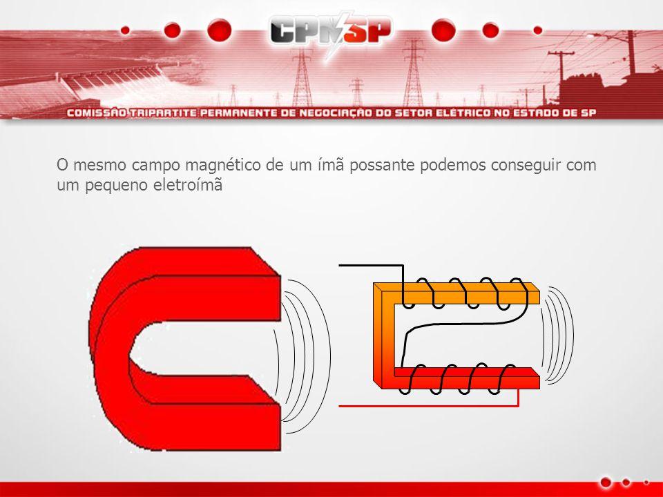 O mesmo campo magnético de um ímã possante podemos conseguir com um pequeno eletroímã