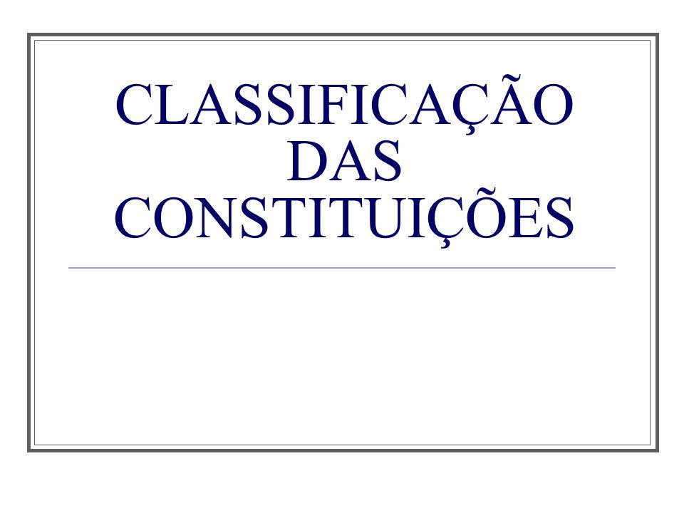 NORMA DE EFICÁCIA PLENA Produzem efeitos desde a entrada em vigor da Constituição.