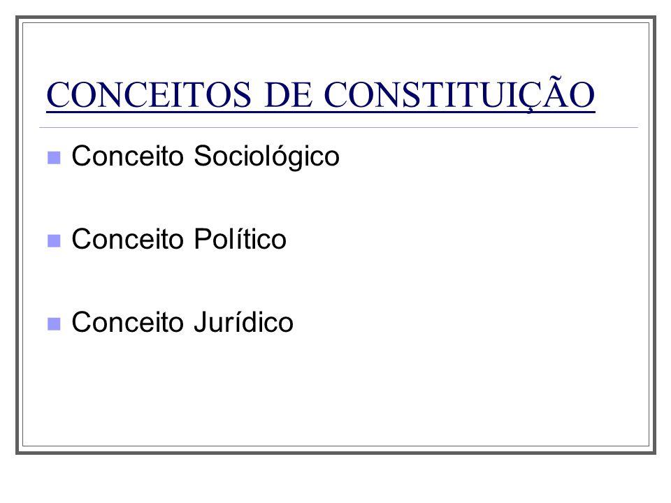 CONCEITOS DE CONSTITUIÇÃO Conceito Sociológico Conceito Político Conceito Jurídico