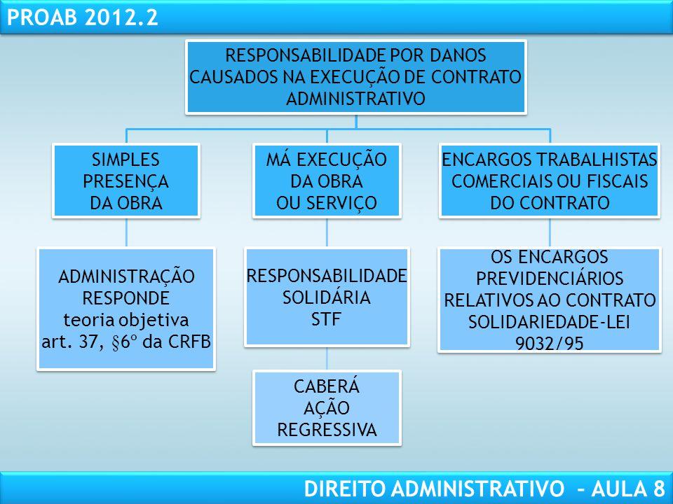 RESPONSABILIDADE CIVIL AULA 1 PROAB 2012.2 DIREITO ADMINISTRATIVO – AULA 8 ESPÉCIES Procedimento do Art.