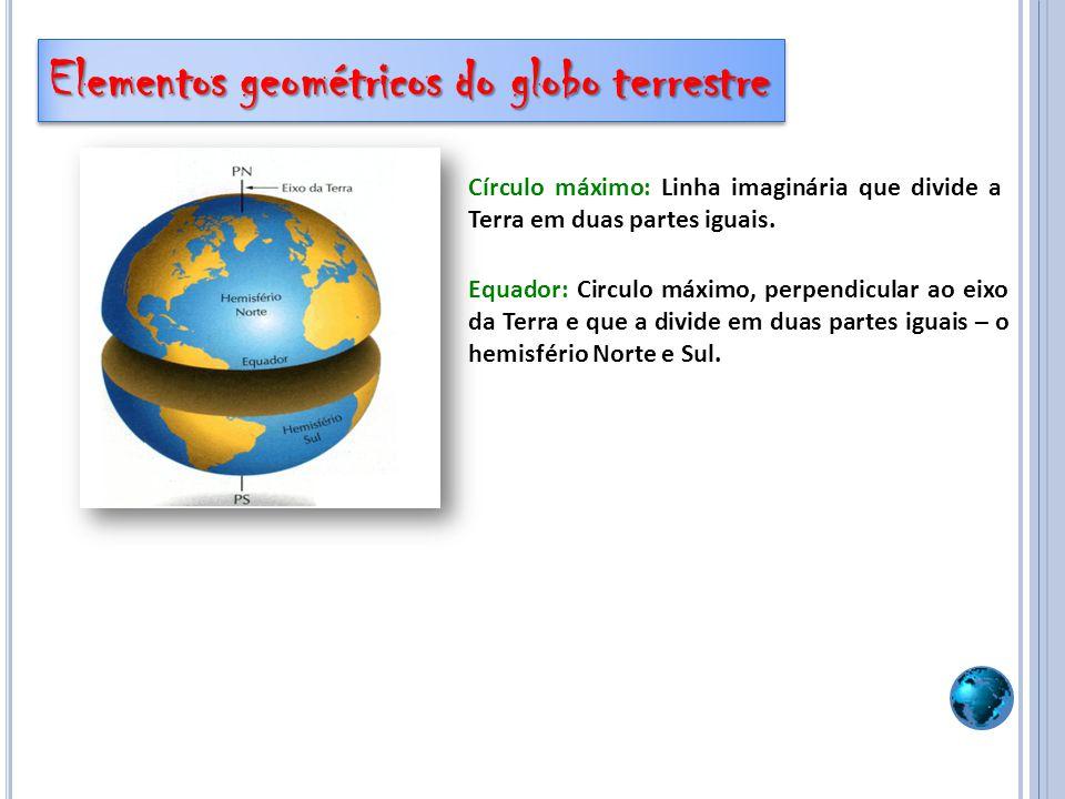 Círculo máximo: Linha imaginária que divide a Terra em duas partes iguais. Equador: Circulo máximo, perpendicular ao eixo da Terra e que a divide em d
