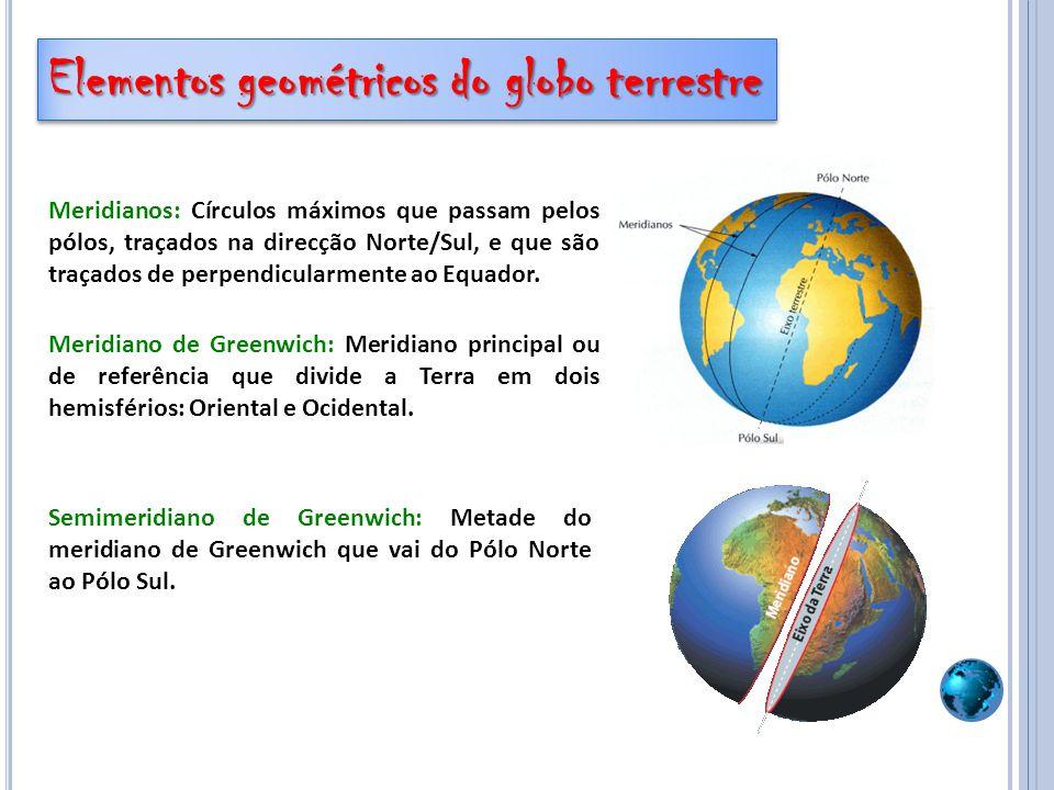 Meridianos: Círculos máximos que passam pelos pólos, traçados na direcção Norte/Sul, e que são traçados de perpendicularmente ao Equador. Meridiano de