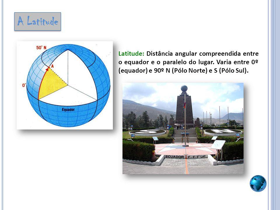 Latitude: Distância angular compreendida entre o equador e o paralelo do lugar. Varia entre 0º (equador) e 90º N (Pólo Norte) e S (Pólo Sul). A Latitu