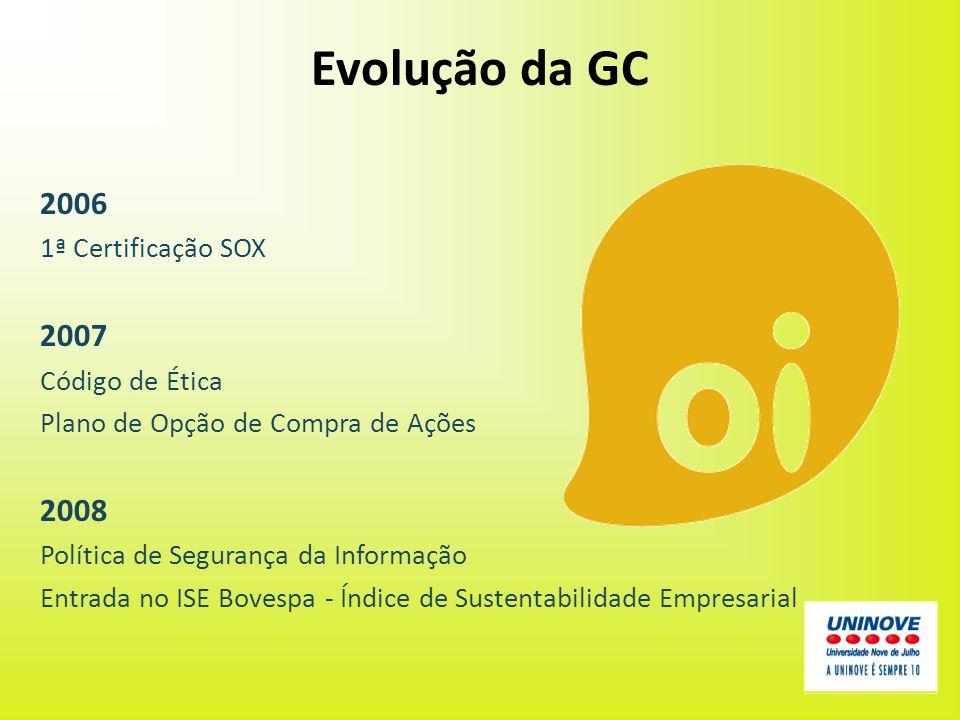 Evolução da GC 2006 1ª Certificação SOX 2007 Código de Ética Plano de Opção de Compra de Ações 2008 Política de Segurança da Informação Entrada no ISE
