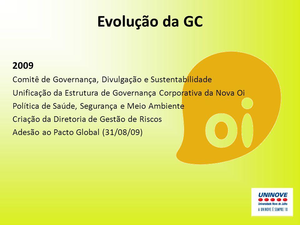 Evolução da GC 2009 Comitê de Governança, Divulgação e Sustentabilidade Unificação da Estrutura de Governança Corporativa da Nova Oi Política de Saúde