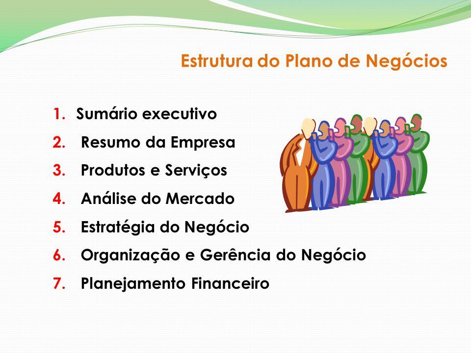 Estrutura do Plano de Negócios 1.Sumário executivo 2. Resumo da Empresa 3. Produtos e Serviços 4. Análise do Mercado 5. Estratégia do Negócio 6. Organ