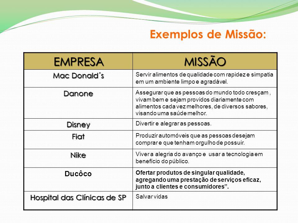 Exemplos de Missão: EMPRESAMISSÃO Mac Donald´s Servir alimentos de qualidade com rapidez e simpatia em um ambiente limpo e agradável. Danone Assegurar