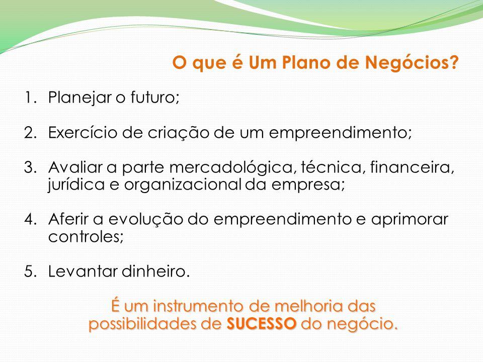 1.Planejar o futuro; 2.Exercício de criação de um empreendimento; 3.Avaliar a parte mercadológica, técnica, financeira, jurídica e organizacional da e