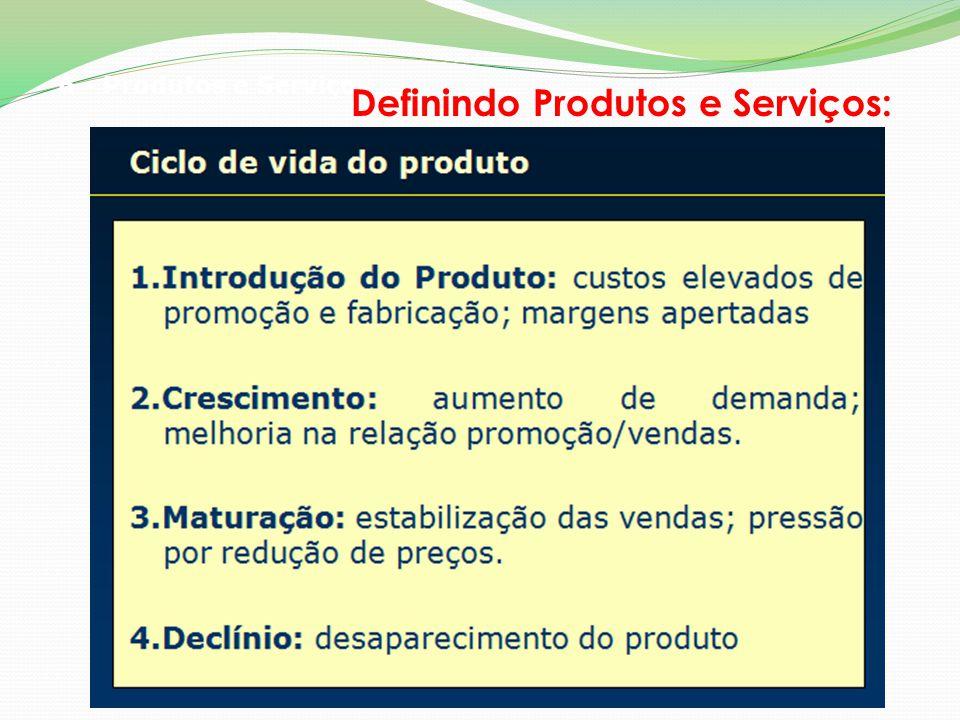 6 - Produtos e Serviços Definindo Produtos e Serviços: