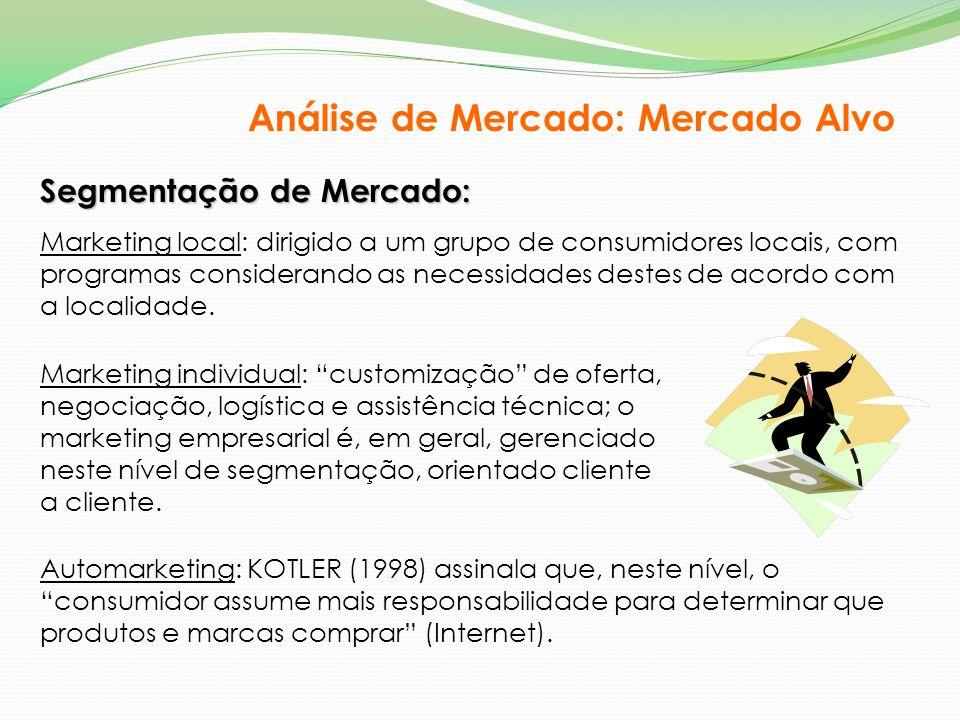 Análise de Mercado: Mercado Alvo Segmentação de Mercado: Marketing local: dirigido a um grupo de consumidores locais, com programas considerando as ne