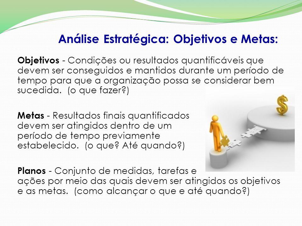 Análise Estratégica: Objetivos e Metas: Objetivos - Condições ou resultados quantificáveis que devem ser conseguidos e mantidos durante um período de