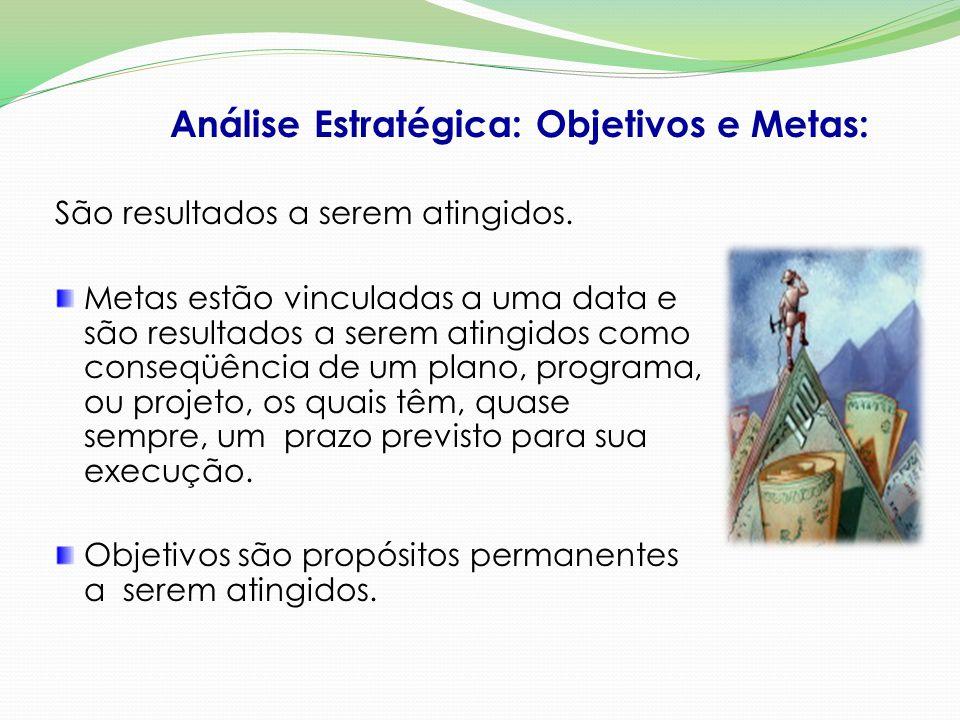 Análise Estratégica: Objetivos e Metas: São resultados a serem atingidos. Metas estão vinculadas a uma data e são resultados a serem atingidos como co