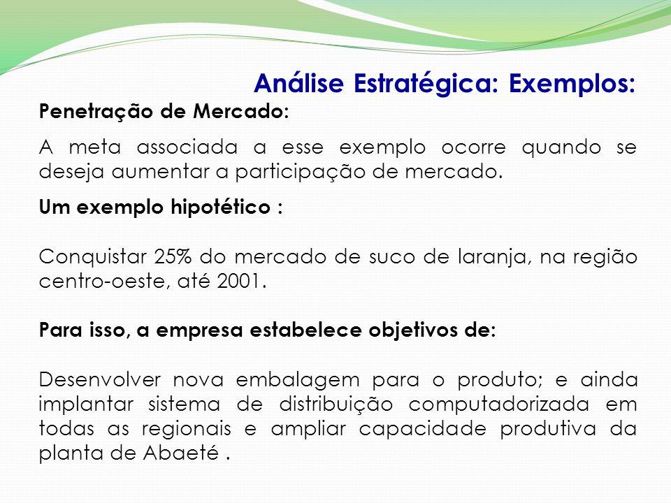 Análise Estratégica: Exemplos: Penetração de Mercado: A meta associada a esse exemplo ocorre quando se deseja aumentar a participação de mercado. Um e