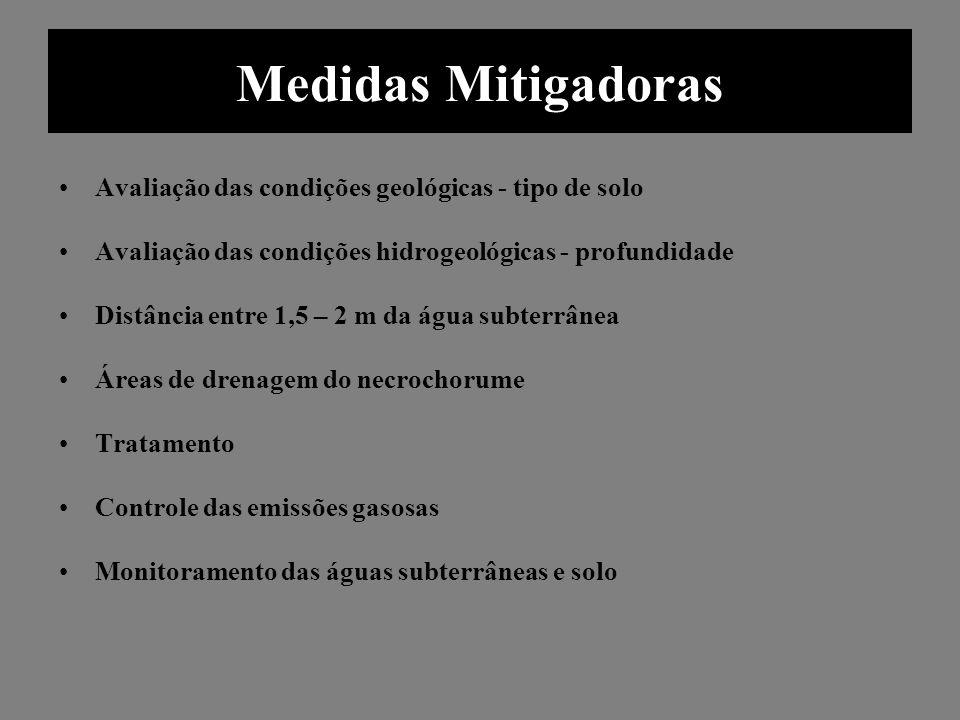 Medidas Mitigadoras Avaliação das condições geológicas - tipo de solo Avaliação das condições hidrogeológicas - profundidade Distância entre 1,5 – 2 m