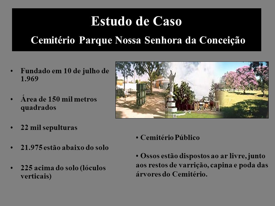 Estudo de Caso Cemitério Parque Nossa Senhora da Conceição Fundado em 10 de julho de 1.969 Área de 150 mil metros quadrados 22 mil sepulturas 21.975 e