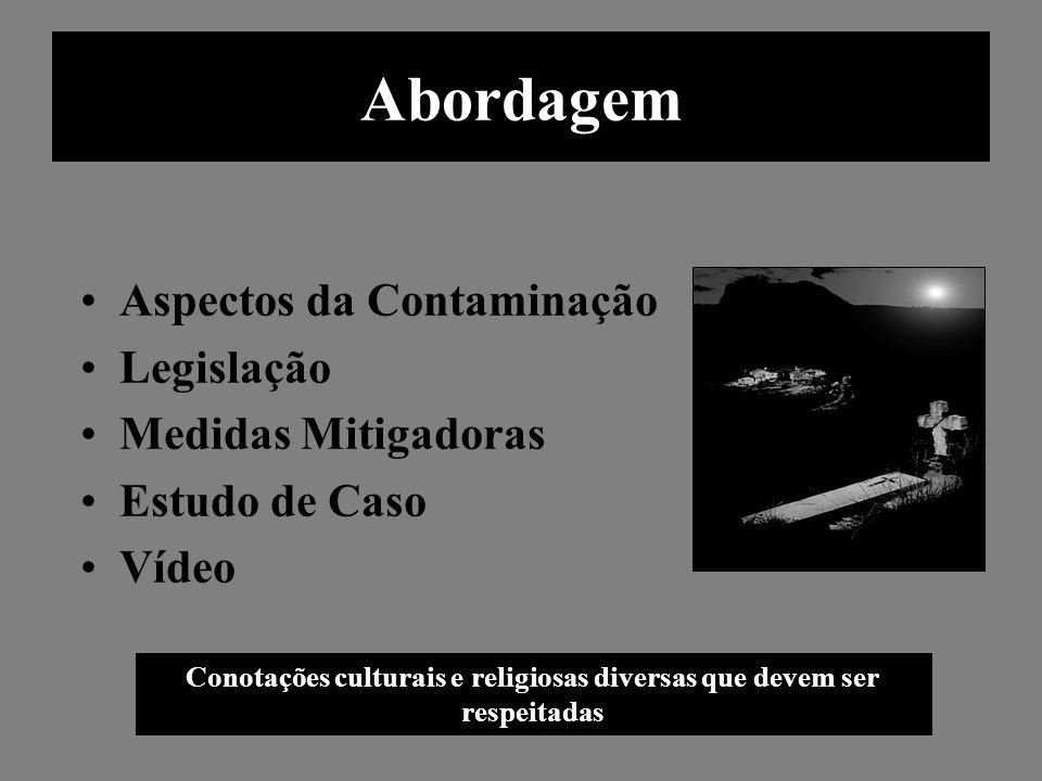 Abordagem Aspectos da Contaminação Legislação Medidas Mitigadoras Estudo de Caso Vídeo Conotações culturais e religiosas diversas que devem ser respei