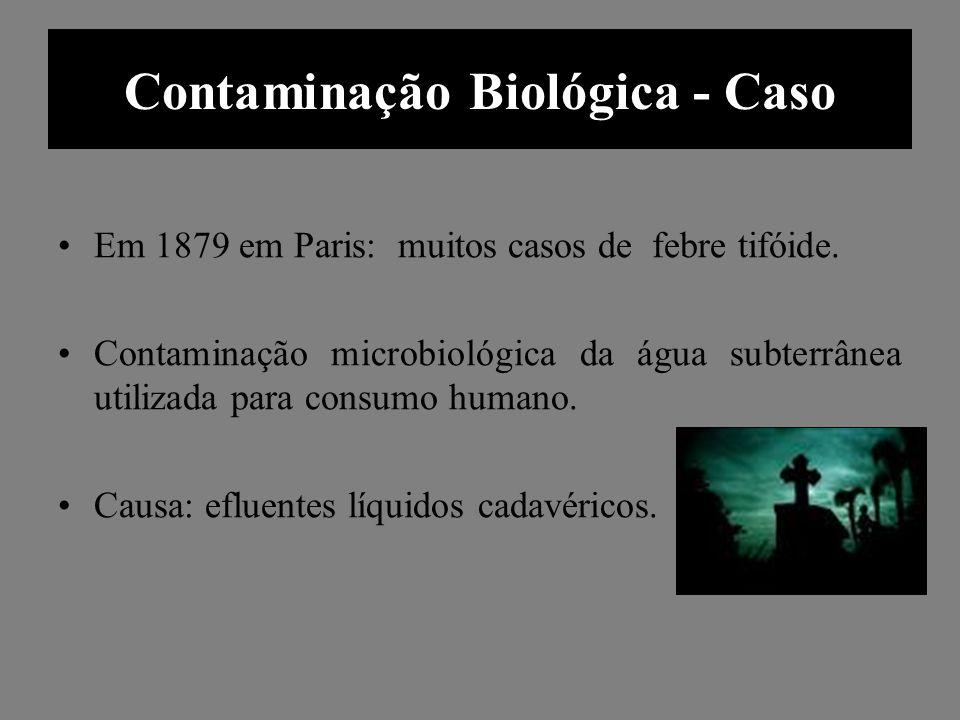 Em 1879 em Paris: muitos casos de febre tifóide. Contaminação microbiológica da água subterrânea utilizada para consumo humano. Causa: efluentes líqui