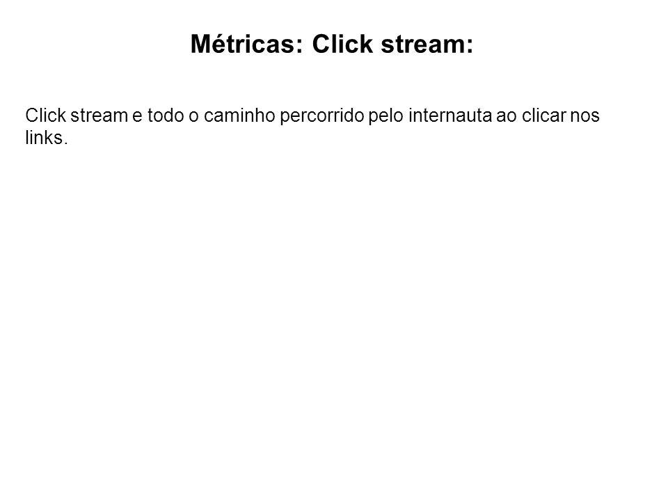 Métricas: Click stream: Click stream e todo o caminho percorrido pelo internauta ao clicar nos links.