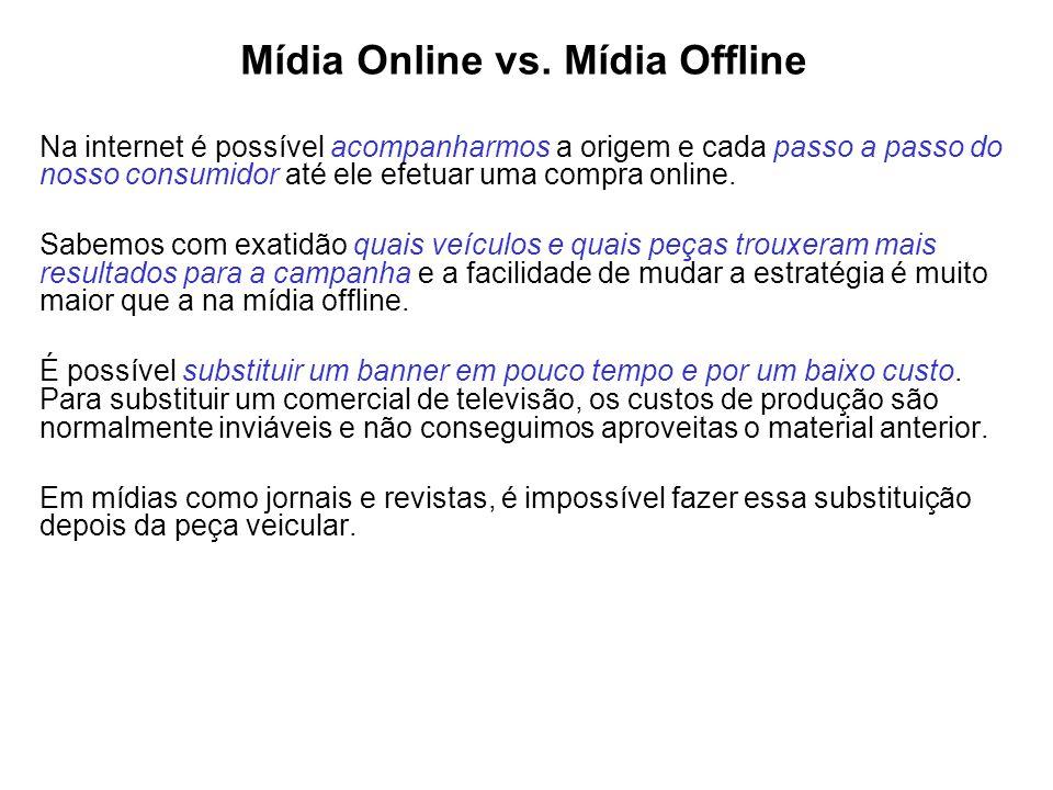 Mídia Online vs. Mídia Offline Na internet é possível acompanharmos a origem e cada passo a passo do nosso consumidor até ele efetuar uma compra onlin
